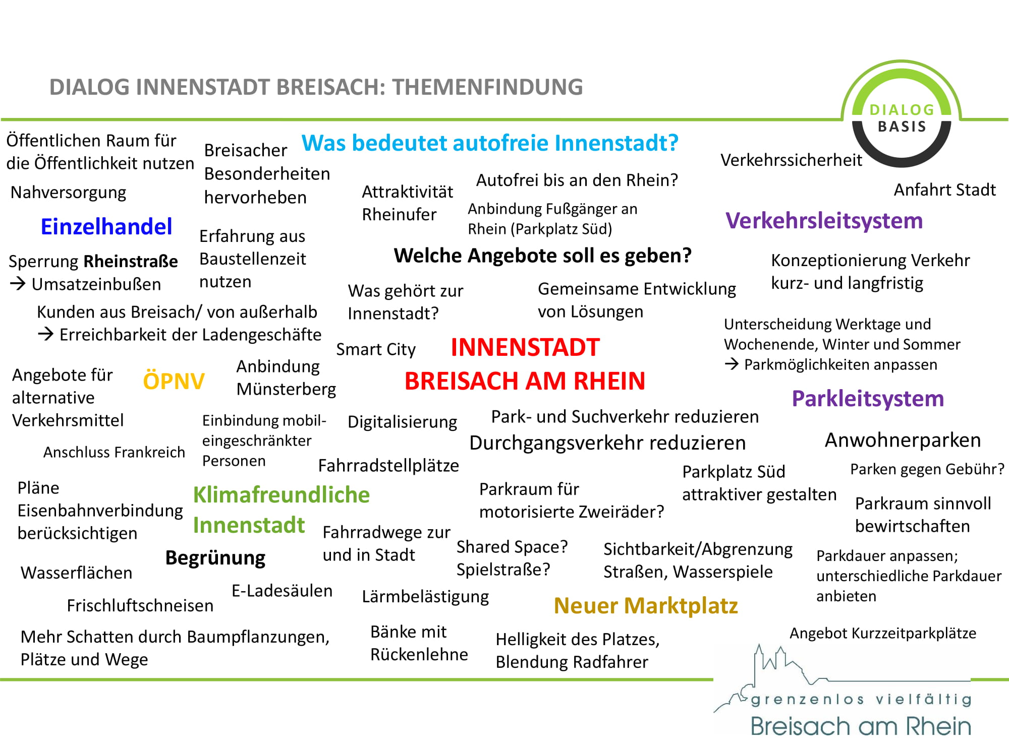 Tag Cloud Workshop Innenstadt Breisach-1.jpg